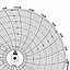 Honeywell 24001660-055  Ink Writing Circular Chart