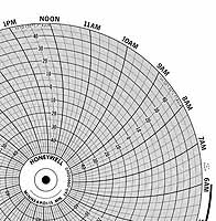 Honeywell 24001660-092  Ink Writing Circular Chart