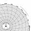 Honeywell 24001660-193  Ink Writing Circular Chart