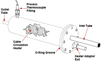 ruud water heater wiring diagram with Rheem Water Heater Wiring Diagram Electric on Rheem Heat Pump Wiring Diagram also Rv Heating System Diagram besides Rheem Wiring Diagram moreover Maytag Heat Pump Wiring Diagram likewise Thermostat Wiring Diagram Additionally Coleman Mach.