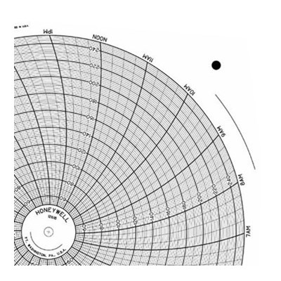 Honeywell 12618  Ink Writing Circular Chart