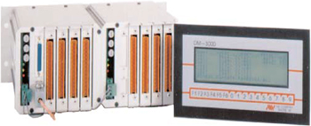 AW Gear Meters EMO-3000 Multi-Channel Flow Computer