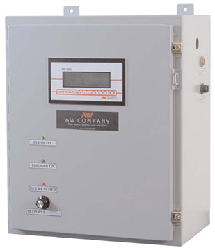 AW Gear Meters EMO-3000 PID Series Multi-Channel Flow Computer