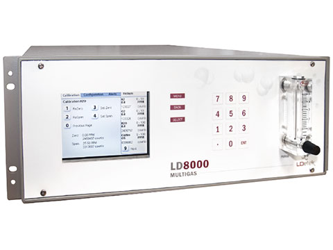 LDetek LD8000 Multigas Analyzer