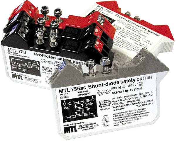 Fantastic Mtl Wiring Block Basic Electronics Wiring Diagram Wiring 101 Orsalhahutechinfo