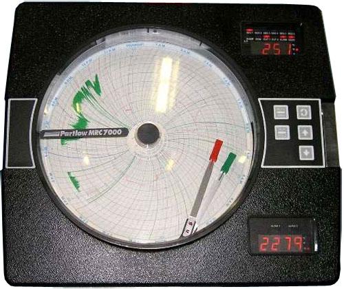 Partlow Mrc 7000 Circular Chart Recorder Circular Chart