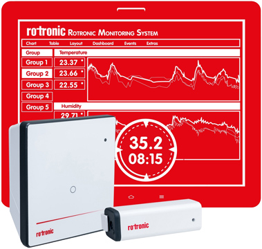 Rotronic RMS Monitoring System