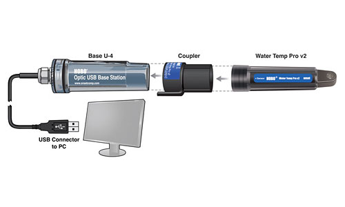 HOBO U22 Water Temperature Pro v2 Data Logger with USB base accessory