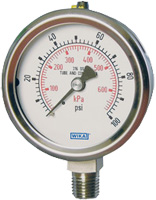 WIKA 232.53 and 233.53 Pressure Gauges