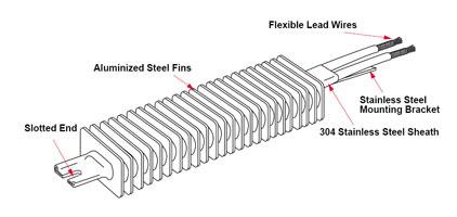 Watlow Finbar Heater Tubular Process Heaters Instrumart