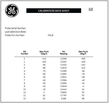 Ge Panametrics Moisture Probe Calibration Service Instrumart