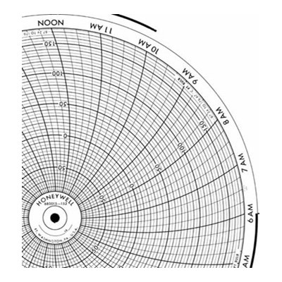 Honeywell 680015-152  Ink Writing Circular Chart