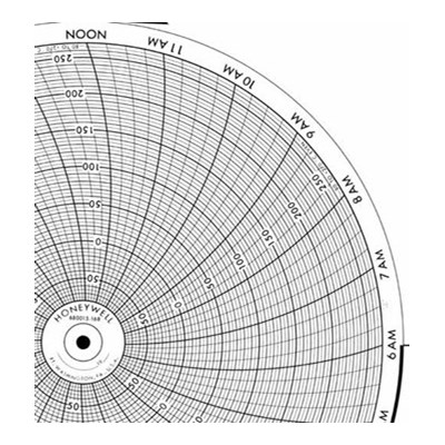 Honeywell 680015-168  Ink Writing Circular Chart
