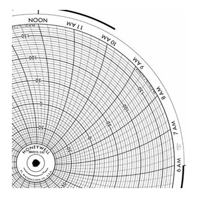 Honeywell 680015-330  Ink Writing Circular Chart
