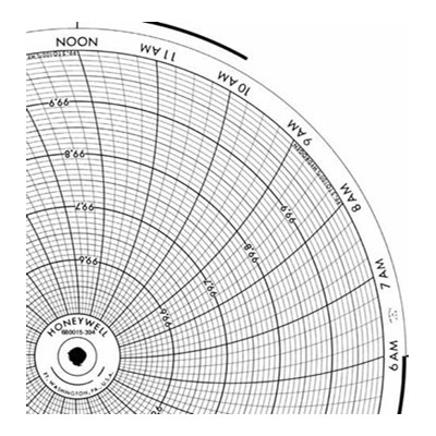 Honeywell 680015-394  Ink Writing Circular Chart