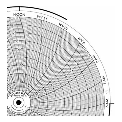 Honeywell 680015-428  Ink Writing Circular Chart