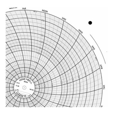 Honeywell 12053  Ink Writing Circular Chart