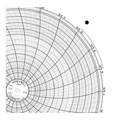 Honeywell 12054  Ink Writing Circular Chart