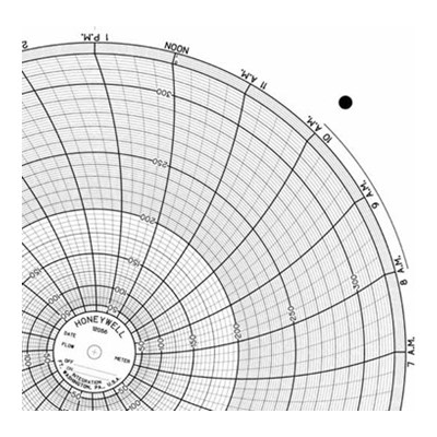 Honeywell 12056  Ink Writing Circular Chart