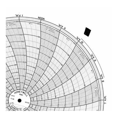 Honeywell 12061  Ink Writing Circular Chart