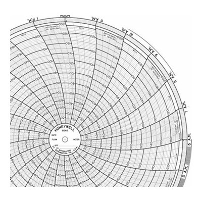 Honeywell 12083  Ink Writing Circular Chart