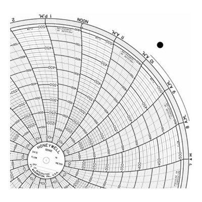 Honeywell 12092  Ink Writing Circular Chart