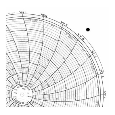 Honeywell 12123  Ink Writing Circular Chart