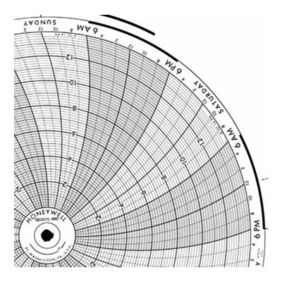 Honeywell 680015-490  Ink Writing Circular Chart