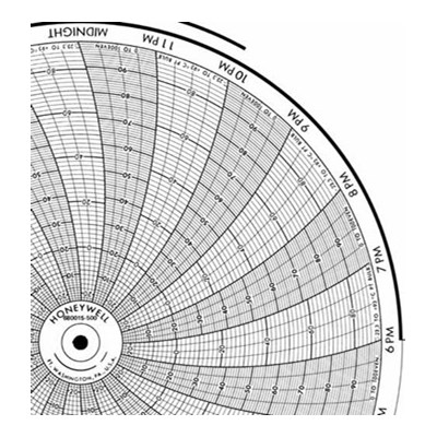 Honeywell 680015-500  Ink Writing Circular Chart