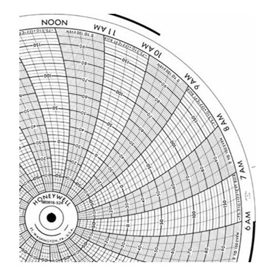 Honeywell 680015-524  Ink Writing Circular Chart