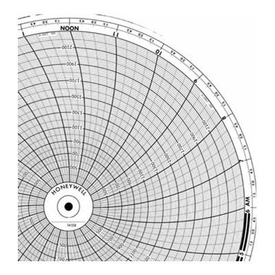 Honeywell 14158  Ink Writing Circular Chart