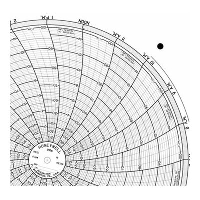 Honeywell 12156  Ink Writing Circular Chart