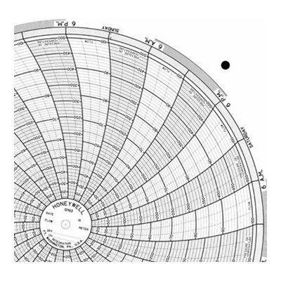 Honeywell 12193  Ink Writing Circular Chart