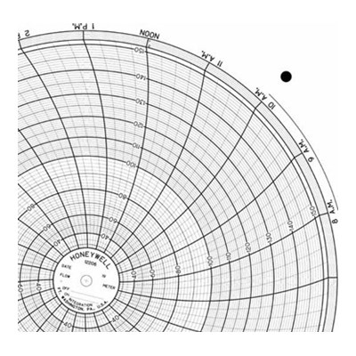 Honeywell 12206  Ink Writing Circular Chart
