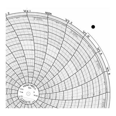 Honeywell 12211  Ink Writing Circular Chart
