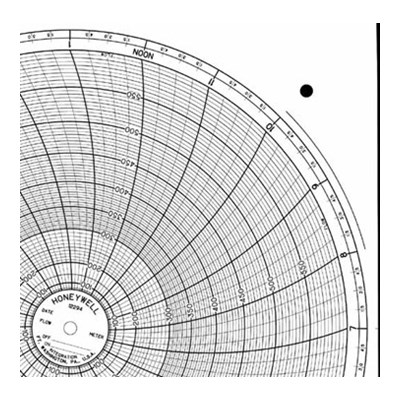 Honeywell 12294  Ink Writing Circular Chart