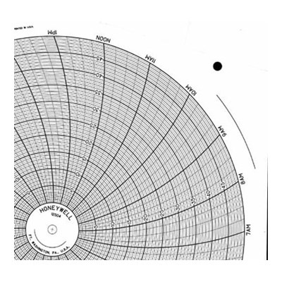 Honeywell 12504  Ink Writing Circular Chart