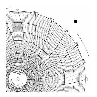 Honeywell 12532  Ink Writing Circular Chart
