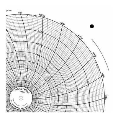 Honeywell 12545  Ink Writing Circular Chart