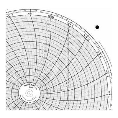 Honeywell 12547  Ink Writing Circular Chart