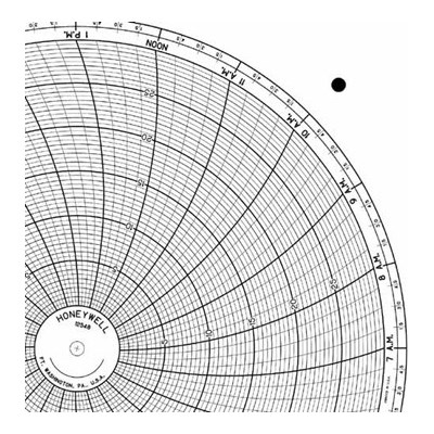 Honeywell 12548  Ink Writing Circular Chart