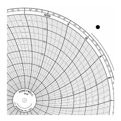 Honeywell 12549  Ink Writing Circular Chart