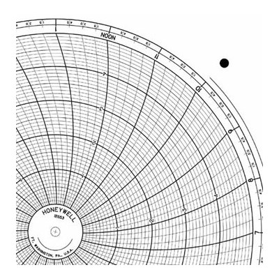 Honeywell 12553  Ink Writing Circular Chart
