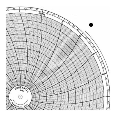Honeywell 12554  Ink Writing Circular Chart