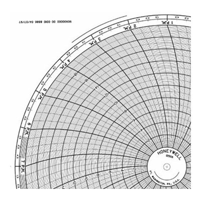 Honeywell 12556  Ink Writing Circular Chart