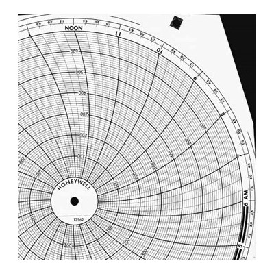 Honeywell 12562  Ink Writing Circular Chart