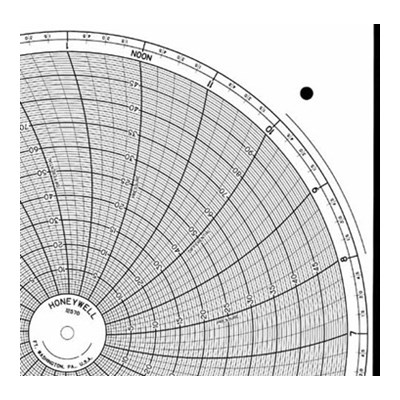 Honeywell 12570  Ink Writing Circular Chart