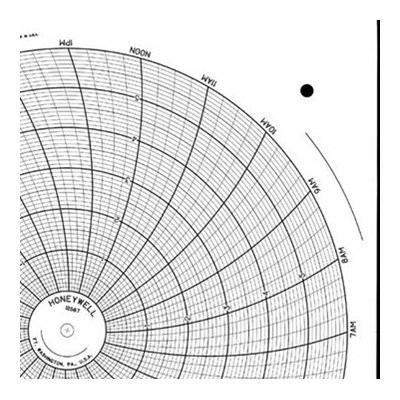 Honeywell 12587  Ink Writing Circular Chart