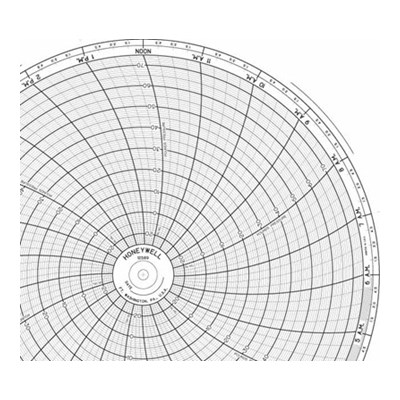 Honeywell 12589  Ink Writing Circular Chart