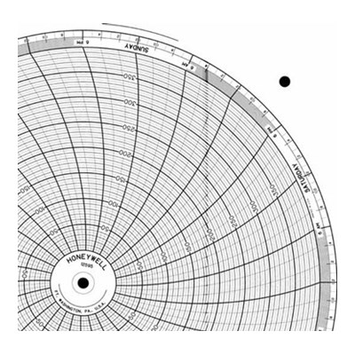 Honeywell 12595  Ink Writing Circular Chart
